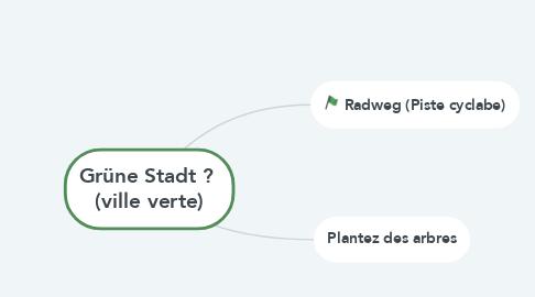 Mind Map: Grüne Stadt ?  (ville verte)