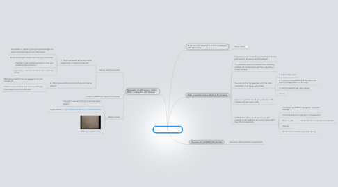 Mind Map: Lecture 4 Feb 6