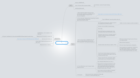 Mind Map: Lab 4 Feb. 6/8