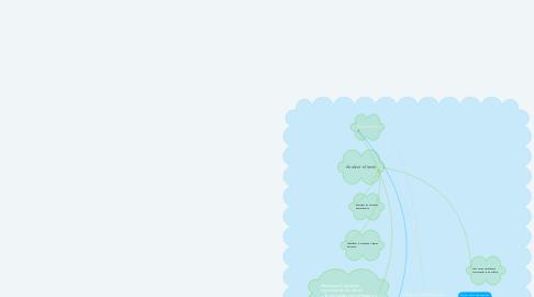 Mind Map: Objetivo del Resumen   Idea(s) Central(es)