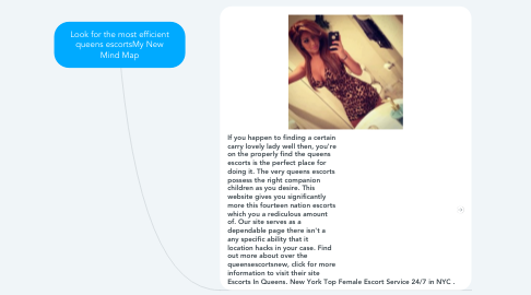 Mind Map: Look for the most efficient queens escortsMy New Mind Map