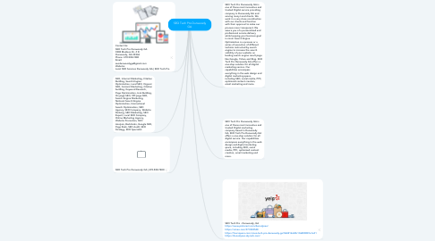 Mind Map: SEO Tech Pro Dunwoody GA