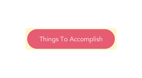 Mind Map: Things To Accomplish
