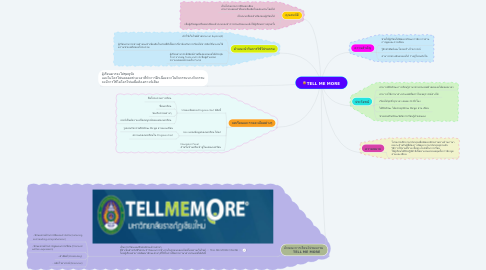 Mind Map: TELL ME MORE