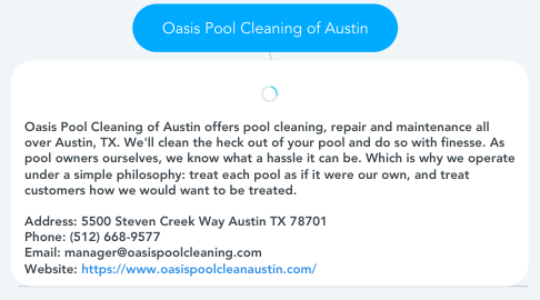 Mind Map: Oasis Pool Cleaning of Austin