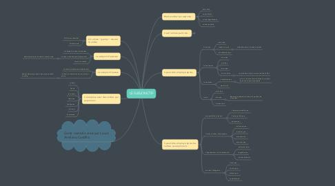 Mind Map: LE SUBJONCTIF