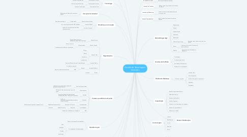 Mind Map: Gestão da Tecnologia e Inovação