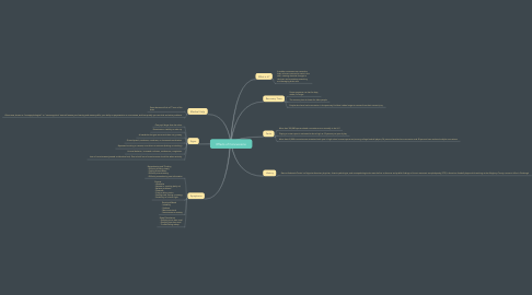 Mind Map: Effects of Concussions
