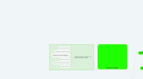 Mind Map: Medidas  Estadísticas Bivariantes de regresión