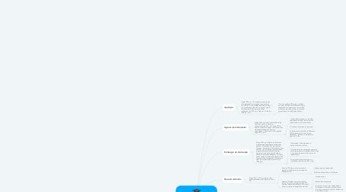 Mind Map: RECURSOS NO PROCESSO CIVIL