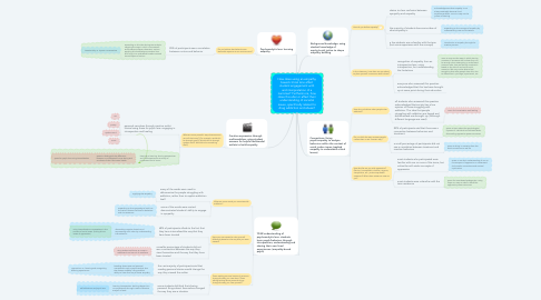 Mind Map: How does using an empathy based critical lens affect student engagement with and interpretation of a narrative? Furthermore, how does this alter or affect their understanding of societal issues, specifically related to drug addiction and abuse?