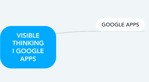 Mind Map: VISIBLE THINKING I GOOGLE APPS