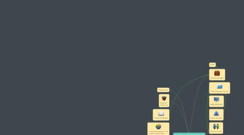 Mind Map: EVI(SISTEMA DE INFORMACIÓN DE EVALUACIÓN INSTITUCIONAL)