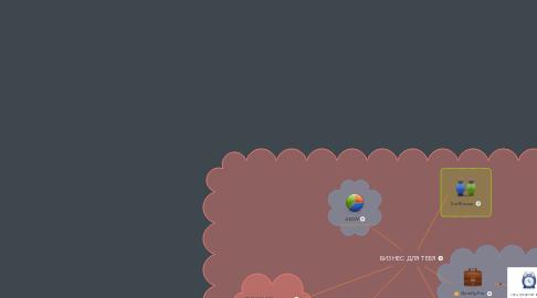 Mind Map: Бизнес для тебя