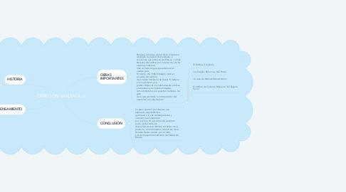Mind Map: OBREGON SANTACILIA