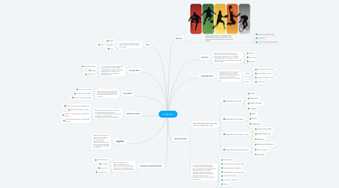 Mind Map: el deporte