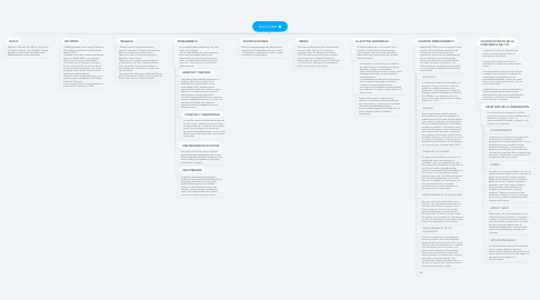 Mind Map: ROLLO MAY