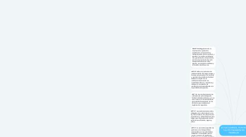 Mind Map: LEY DE CAMINOS, PUENTES Y AUTO-TRANSPORTES FEDERALES