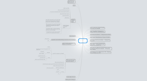 Mind Map: Mind Movies Interview With Glen