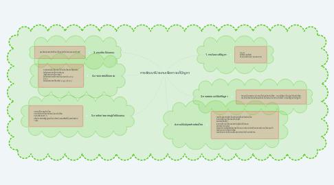 Mind Map: การพัฒนาโปรแกมเพือการแก้ปัญหา