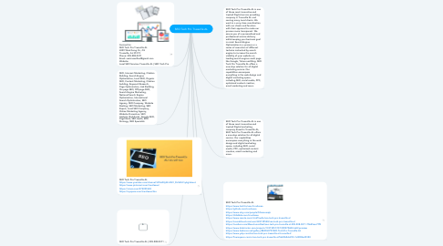 Mind Map: SEO Tech Pro Trussville AL