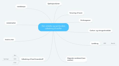 Mind Map: Den enkelte og samfundets udledning af stoffer