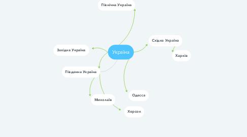 Mind Map: Україна