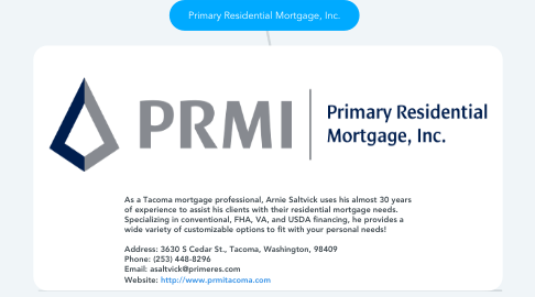 Mind Map: Primary Residential Mortgage, Inc.