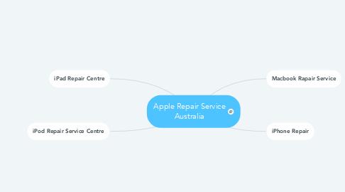 Mind Map: Apple Repair Service Australia