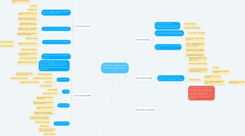 Mind Map: DVPMT du langage et de la pensée de la naissance à 5 ans