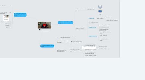 Mind Map: Que aportan las TIC a la lectura