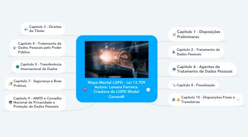 Mind Map: Mapa Mental LGPD - Lei 13.709 Autora: Lamara Ferreira. Consultora LGPD | DPO |    Gostou? Entre em contato: contato@consultoralgpd.com.br