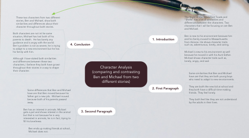 Mind Map: Character Analysis (comparing and contrasting Ben and Michael from two different stories)