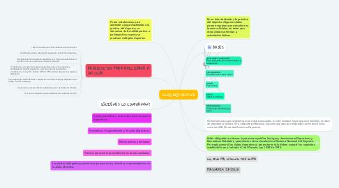 Mind Map: CLUB DEPORTIVO