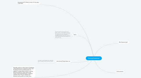 Mind Map: Personal Statement
