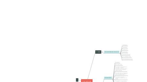 Mind Map: Dosimetria da Pena