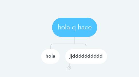 Mind Map: hola q hace