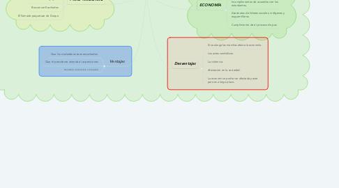 Mind Map: Paro En Relación Con La Economía