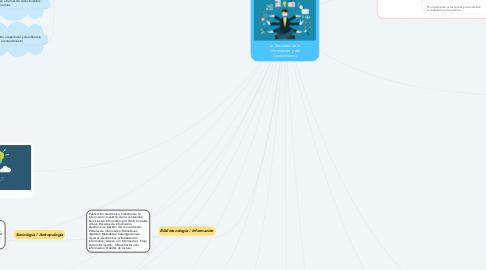 Mind Map: La Sociedad de la Información y del Conocimiento