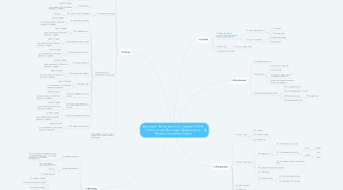 """Mind Map: Аудитория """"Володюшка и co"""". Бюджет 5000 ₽. Ссылка на сайт Blank page. Продажа услуг Ведущего и диджея. Калуга"""