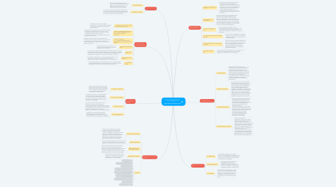 Mind Map: Ontwikkelingsschalen vs Kwaliteitsverwachting OK