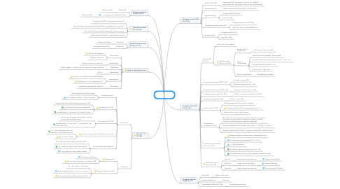 Mind Map: Oración Simple