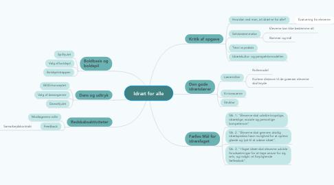 Mind Map: Idræt for alle