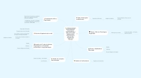 Mind Map: Informação, Tecnologia e Estrutura Organizacional - Gestão da Informação (teórico/aplicado) Filosofia: de onde saem os dados, a quem os dados interessam, como gero informação como os dados, como tratar os dados para obter informação e como agregar valor a informação?