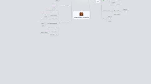 Mind Map: Social Media en onderwijs