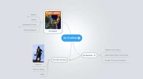 Mind Map: De Oudheid