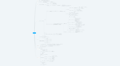 Mind Map: Start line...