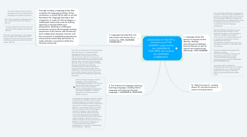 Mind Map: LANGUAGE IN THE PYP is centred around THE LEARNER, supported by the LEARNING & TEACHING and involves the LEARNING COMMUNITY.