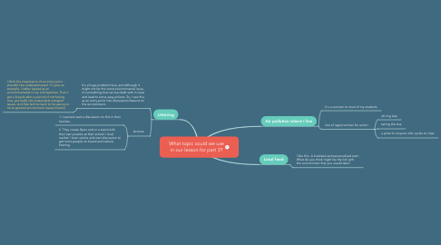 Mind Map: What topic could we use in our lesson for part 3?
