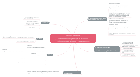 Mind Map: New Public Management   Constituye a una doctrina diferenciada del gerencialismo  cuyo ideario precenta un conjunto de creencias y valores sobre el mundo cuya  marcha esta fundada en la eficiencia, la eficacia y la economía.